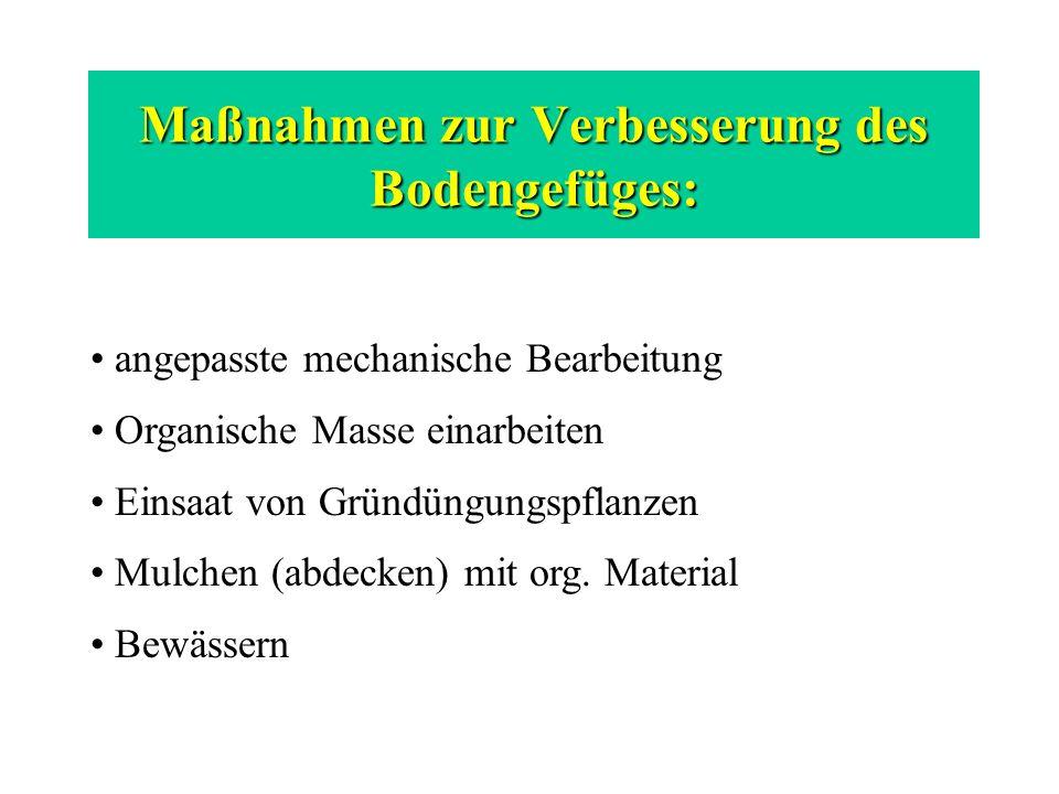 Maßnahmen zur Verbesserung des Bodengefüges: angepasste mechanische Bearbeitung Organische Masse einarbeiten Einsaat von Gründüngungspflanzen Mulchen (abdecken) mit org.
