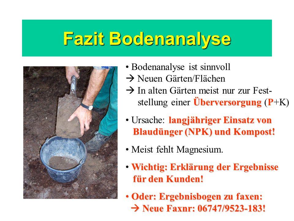 Fazit Bodenanalyse Überversorgung Bodenanalyse ist sinnvoll  Neuen Gärten/Flächen  In alten Gärten meist nur zur Fest- stellung einer Überversorgung (P+K) langjähriger Einsatz von Blaudünger (NPK) und Kompost.