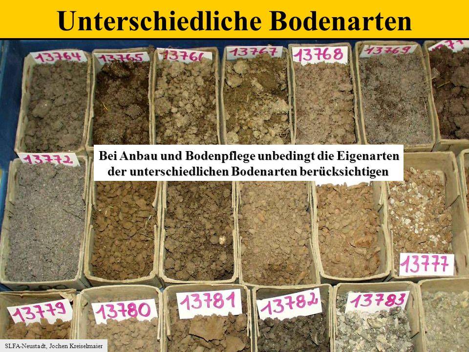 Sollwerte der Nährstoffgehalte [mg/100g Boden] in der Bewurzelungszone (LUFA SPEYER, 1992) P2O5K2OMgOBor alle Böden leichtemittlere Böden schw ere alle Böden alle Böden 11-1515-2018-2510- 18 11-150,91-1,20