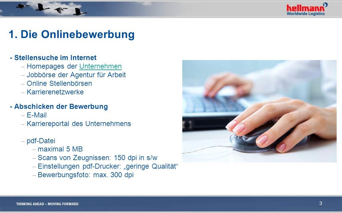 1. Die Onlinebewerbung - Stellensuche im Internet  Homepages der UnternehmenUnternehmen  Jobbörse der Agentur für Arbeit  Online Stellenbörsen  Ka