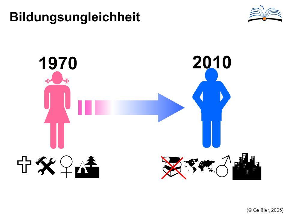 Bildungsungleichheit  ♀♀ 1970  2010 ♂♂ (© Geißler, 2005)