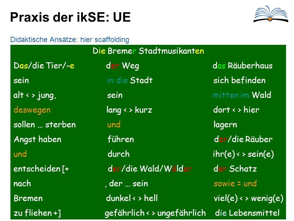 Praxis der ikSE: UE Didaktische Ansätze: hier scaffolding Die Bremer Stadtmusikanten Das/die Tier/-e der Weg das Räuberhaus sein in die Stadt sich befinden alt jung, sein mitten im Wald deswegen lang kurz dort hier sollen … sterben und lagern Angst haben führen der/die Räuber und durch ihr(e) sein(e) entscheiden [+ der/die Wald/Wälder der Schatz nach, der … sein sowie = und Bremen dunkel hell viel(e) wenig(e) zu fliehen +] gefährlich ungefährlich die Lebensmittel