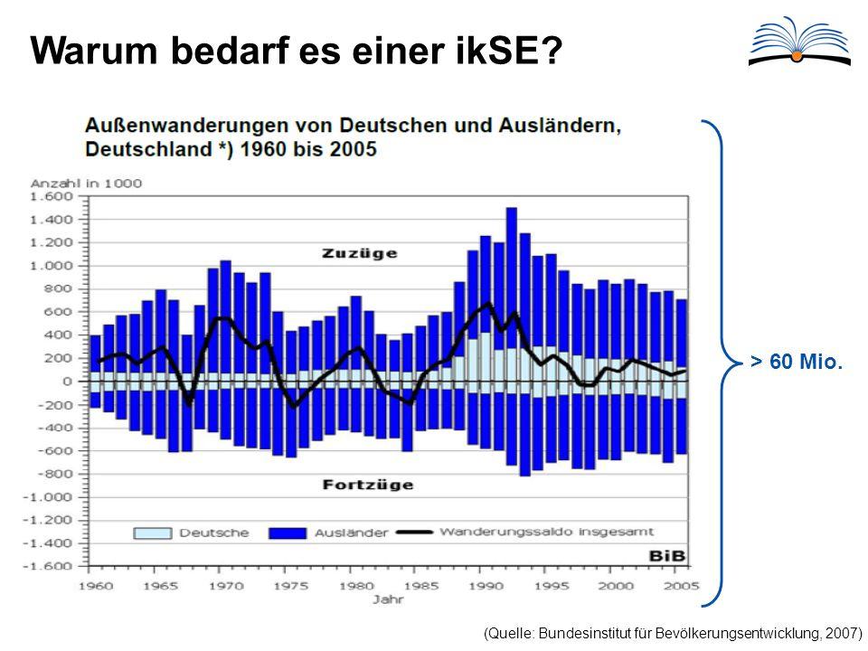 Warum bedarf es einer ikSE? (Quelle: Bundesinstitut für Bevölkerungsentwicklung, 2007) > 60 Mio.