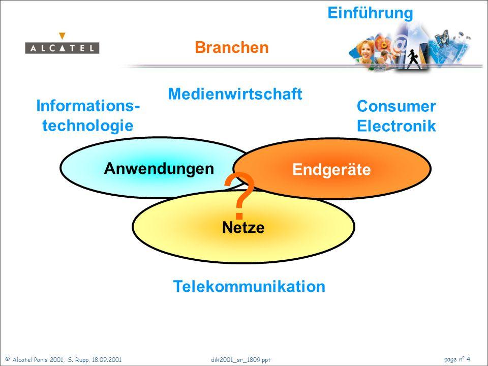© Alcatel Paris 2001, S. Rupp, 18.09.2001 page n° 3 dik2001_sr_1809.ppt Anwendungen Netze Endgeräte Einführung Schlagworte Mobility Content Java, XML