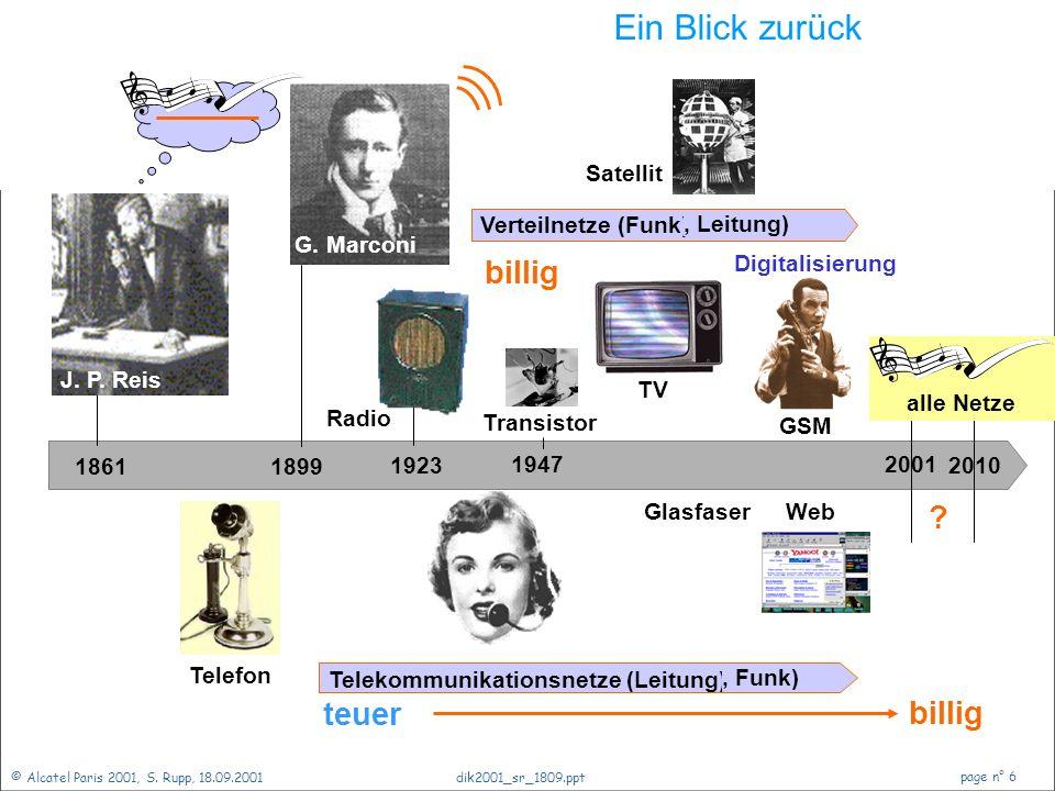 © Alcatel Paris 2001, S. Rupp, 18.09.2001 page n° 5 dik2001_sr_1809.ppt Zukunft der Netze Einführung Ein Blick zurück Telekommunikationsnetze Veränder