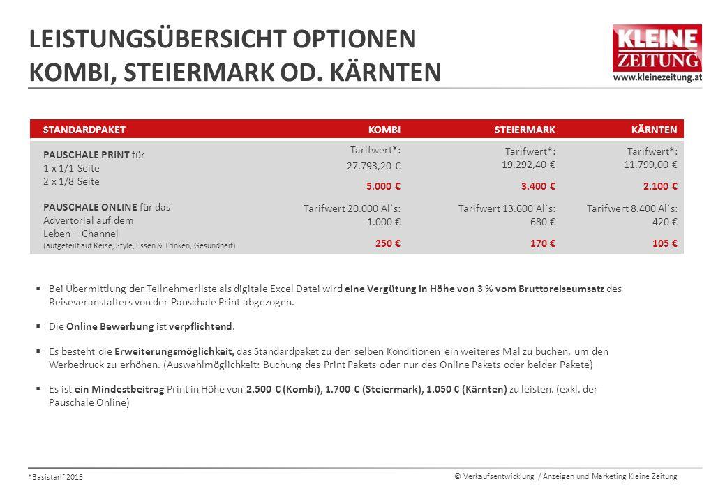 © Verkaufsentwicklung / Anzeigen und Marketing Kleine Zeitung LEISTUNGSÜBERSICHT OPTIONEN KOMBI, STEIERMARK OD. KÄRNTEN STANDARDPAKETKOMBISTEIERMARKKÄ