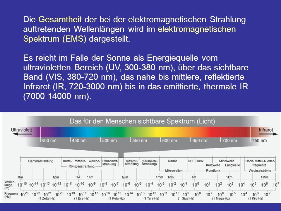 Die Gesamtheit der bei der elektromagnetischen Strahlung auftretenden Wellenlängen wird im elektromagnetischen Spektrum (EMS) dargestellt.