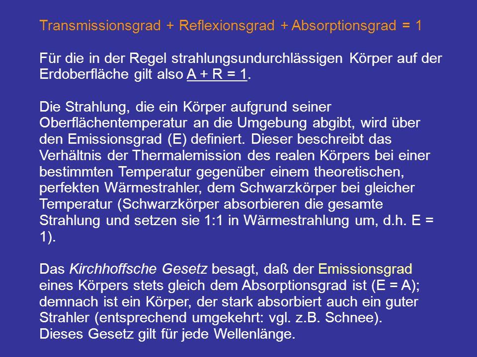 Transmissionsgrad + Reflexionsgrad + Absorptionsgrad = 1 Für die in der Regel strahlungsundurchlässigen Körper auf der Erdoberfläche gilt also A + R = 1.
