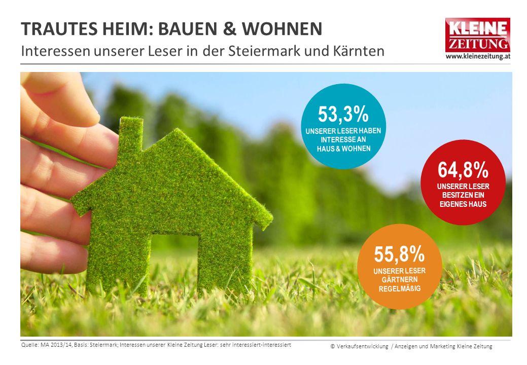 © Verkaufsentwicklung / Anzeigen und Marketing Kleine Zeitung TRAUTES HEIM: BAUEN & WOHNEN Interessen unserer Leser in der Steiermark und Kärnten 53,3% UNSERER LESER HABEN INTERESSE AN HAUS & WOHNEN 55,8% UNSERER LESER GÄRTNERN REGELMÄßIG 64,8% UNSERER LESER BESITZEN EIN EIGENES HAUS Quelle: MA 2013/14, Basis: Steiermark; Interessen unserer Kleine Zeitung Leser: sehr interessiert-interessiert