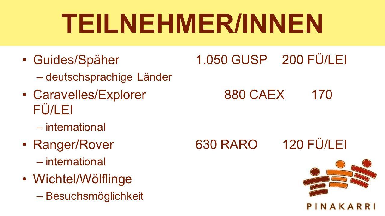 TEILNEHMER/INNEN Guides/Späher 1.050 GUSP200 FÜ/LEI –deutschsprachige Länder Caravelles/Explorer 880 CAEX170 FÜ/LEI –international Ranger/Rover630 RARO120 FÜ/LEI –international Wichtel/Wölflinge –Besuchsmöglichkeit