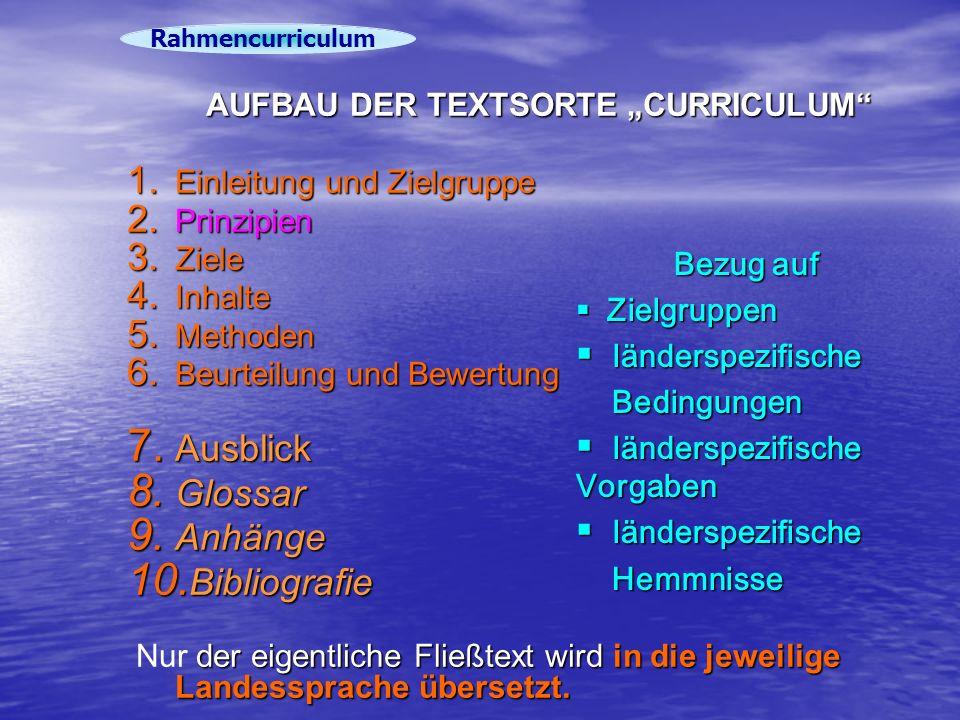 """AUFBAU DER TEXTSORTE """"CURRICULUM"""" 1. Einleitung und Zielgruppe 2. Prinzipien 3. Ziele 4. Inhalte 5. Methoden 6. Beurteilung und Bewertung 7. Ausblick"""