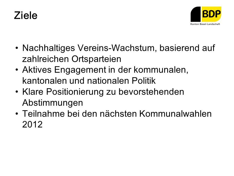 Ziele Nachhaltiges Vereins-Wachstum, basierend auf zahlreichen Ortsparteien Aktives Engagement in der kommunalen, kantonalen und nationalen Politik Klare Positionierung zu bevorstehenden Abstimmungen Teilnahme bei den nächsten Kommunalwahlen 2012