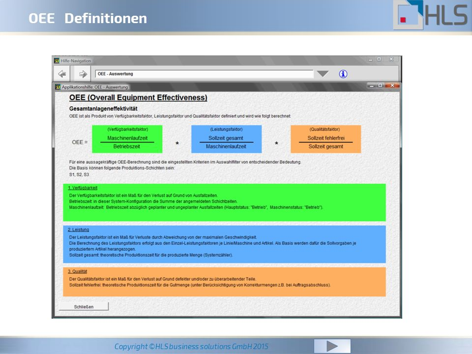 Copyright ©HLS business solutions GmbH 2015 OEE Definitionen