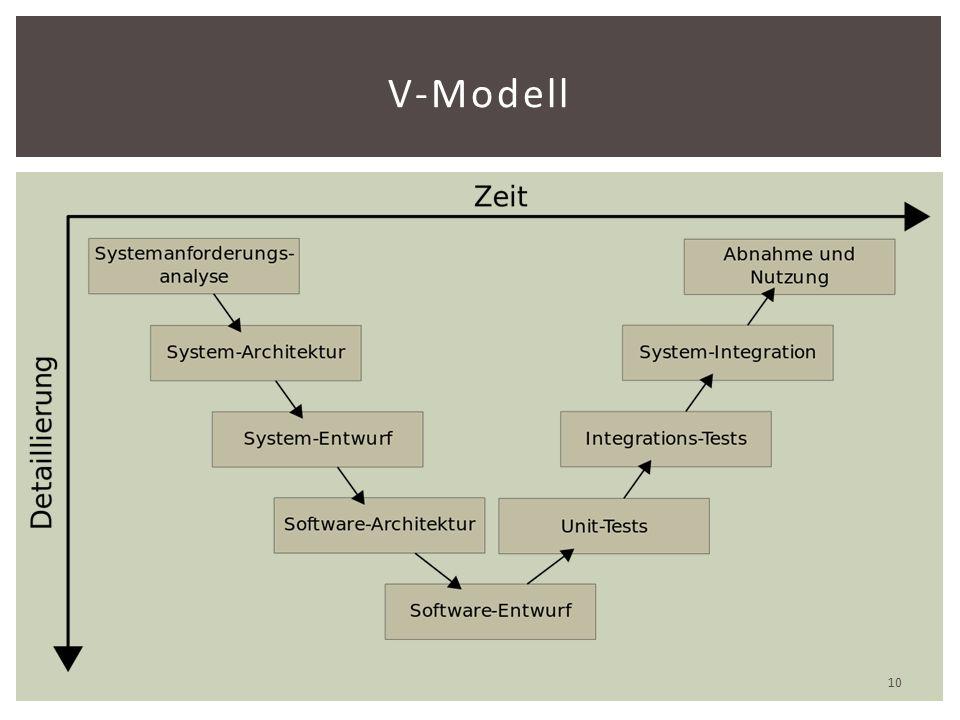 V-Modell 10