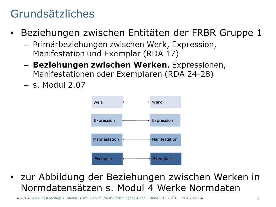 Grundsätzliches Beziehungen zwischen Entitäten der FRBR Gruppe 1 – Primärbeziehungen zwischen Werk, Expression, Manifestation und Exemplar (RDA 17) – Beziehungen zwischen Werken, Expressionen, Manifestationen oder Exemplaren (RDA 24-28) – s.
