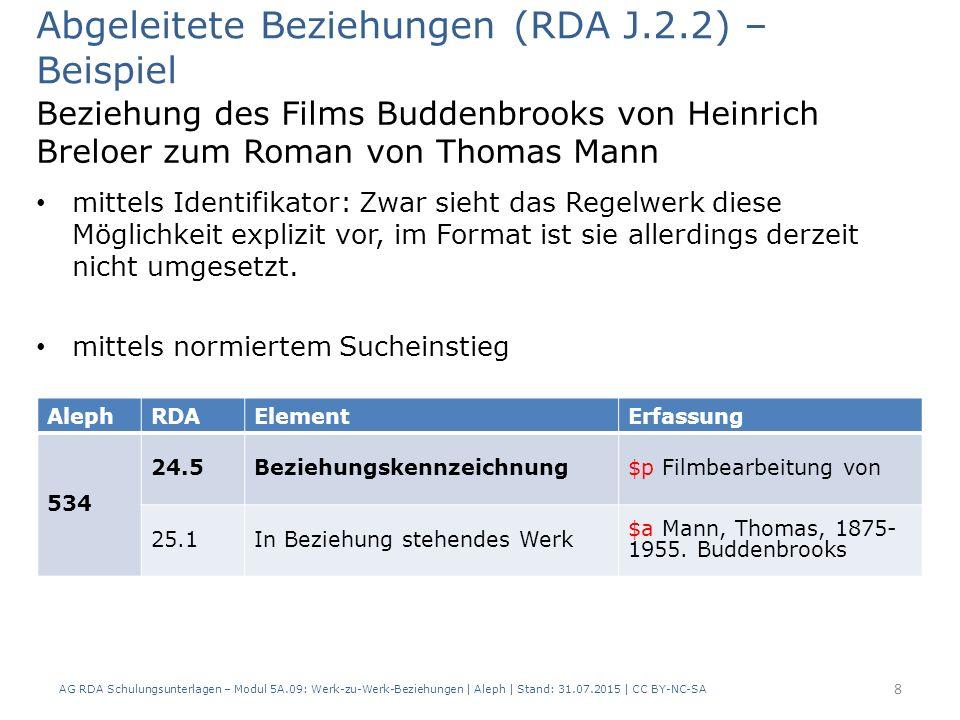 Beziehung des Films Buddenbrooks von Heinrich Breloer zum Roman von Thomas Mann mittels Identifikator: Zwar sieht das Regelwerk diese Möglichkeit explizit vor, im Format ist sie allerdings derzeit nicht umgesetzt.