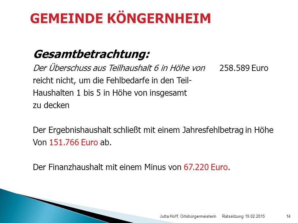 Gesamtbetrachtung: Der Überschuss aus Teilhaushalt 6 in Höhe von 258.589 Euro reicht nicht, um die Fehlbedarfe in den Teil- Haushalten 1 bis 5 in Höhe