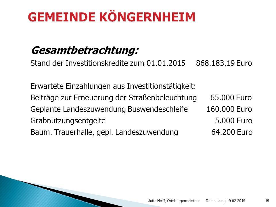 Gesamtbetrachtung: Stand der Investitionskredite zum 01.01.2015868.183,19 Euro Erwartete Einzahlungen aus Investitionstätigkeit: Beiträge zur Erneueru