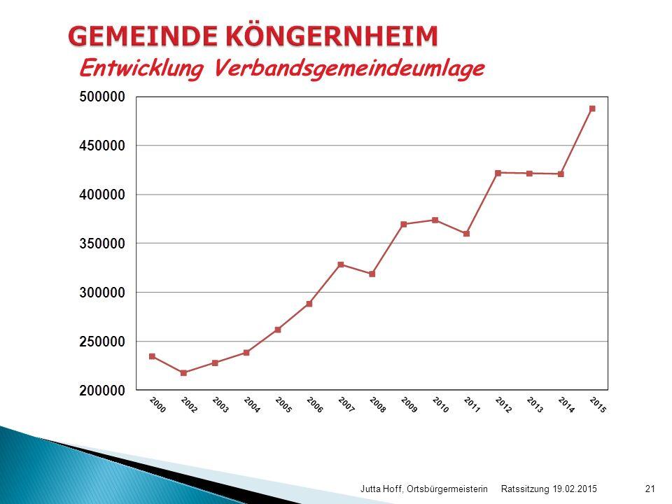Ratssitzung 19.02.2015 Jutta Hoff, Ortsbürgermeisterin21 Entwicklung Verbandsgemeindeumlage