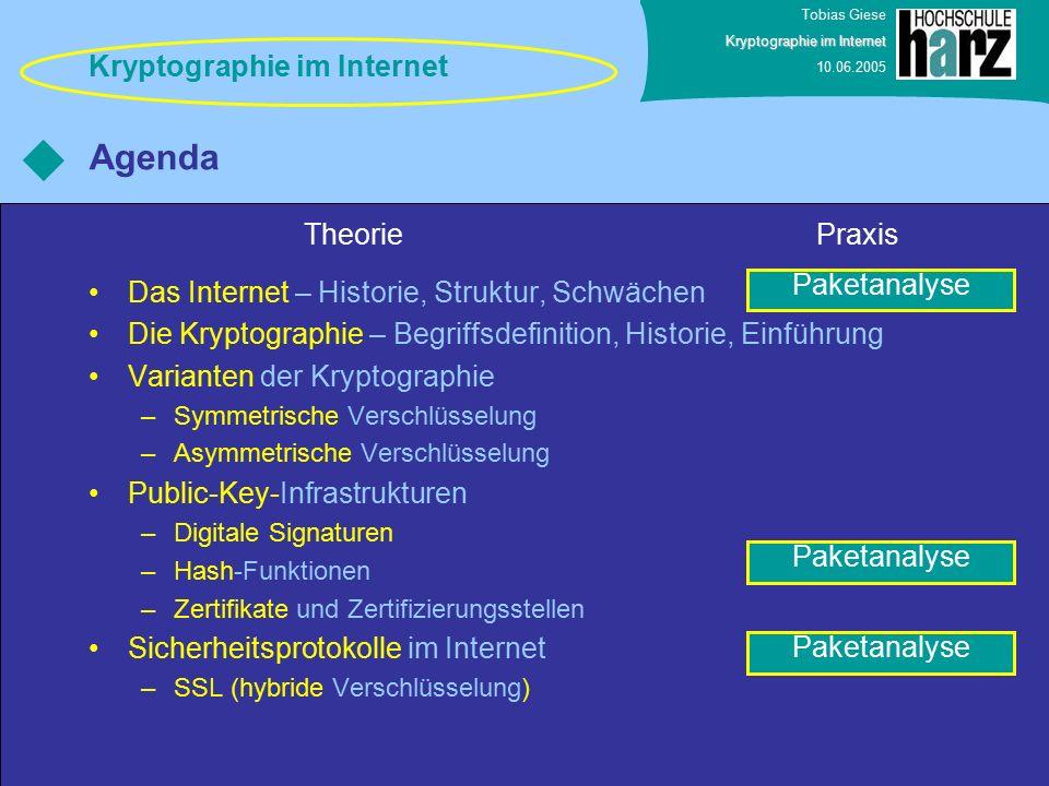 Tobias Giese Kryptographie im Internet 10.06.2005 Agenda Das Internet – Historie, Struktur, Schwächen Die Kryptographie – Begriffsdefinition, Historie