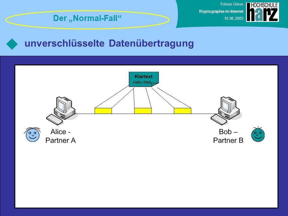 """Tobias Giese Kryptographie im Internet 10.06.2005 unverschlüsselte Datenübertragung Der """"Normal-Fall"""""""