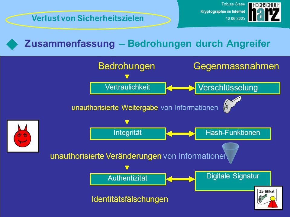 Tobias Giese Kryptographie im Internet 10.06.2005 Zusammenfassung – Bedrohungen durch Angreifer unauthorisierte Weitergabe von Informationen Vertrauli
