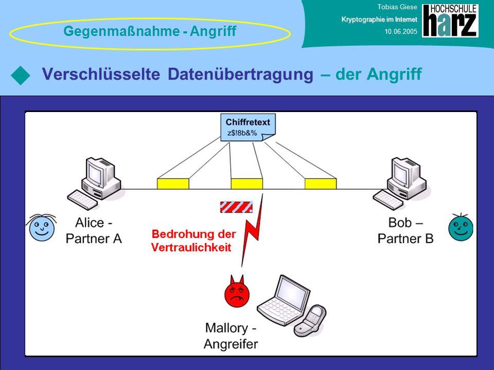 Tobias Giese Kryptographie im Internet 10.06.2005 Verschlüsselte Datenübertragung – der Angriff Gegenmaßnahme - Angriff