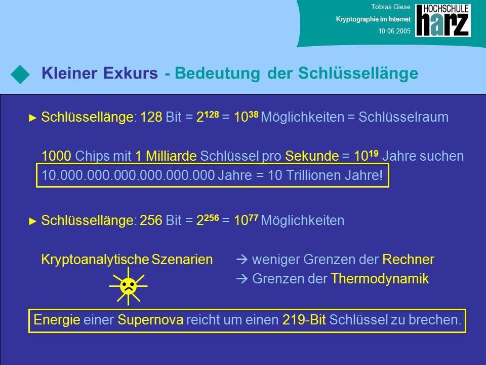 Tobias Giese Kryptographie im Internet 10.06.2005 Kleiner Exkurs - Bedeutung der Schlüssellänge Schlüssellänge: 128 Bit = 2 128 = 10 38 Möglichkeiten = Schlüsselraum 1000 Chips mit 1 Milliarde Schlüssel pro Sekunde = 10 19 Jahre suchen 10.000.000.000.000.000.000 Jahre = 10 Trillionen Jahre.