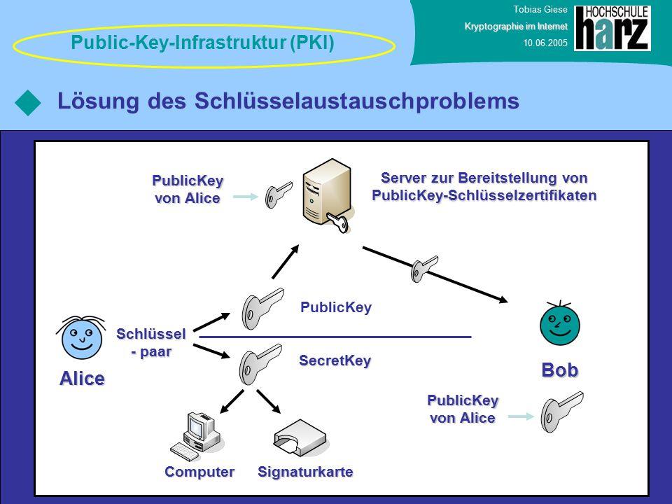 Tobias Giese Kryptographie im Internet 10.06.2005 Lösung des Schlüsselaustauschproblems Public-Key-Infrastruktur (PKI) Alice SecretKey PublicKey Serve