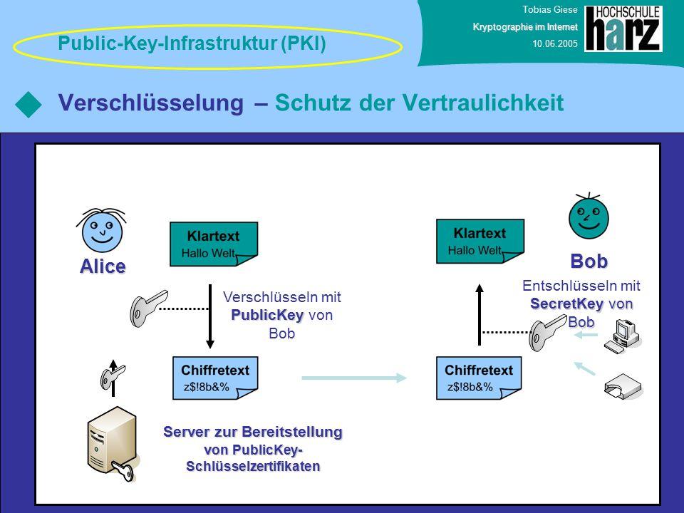Tobias Giese Kryptographie im Internet 10.06.2005 Verschlüsselung – Schutz der Vertraulichkeit Public-Key-Infrastruktur (PKI) Bob Alice PublicKey Vers