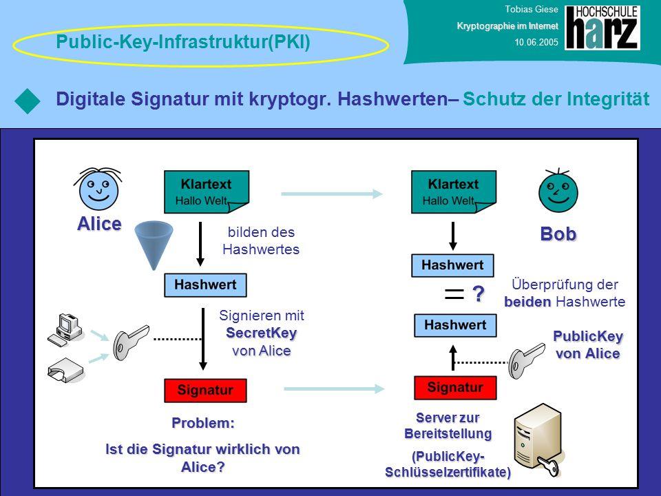 Tobias Giese Kryptographie im Internet 10.06.2005 Digitale Signatur mit kryptogr. Hashwerten– Schutz der Integrität Public-Key-Infrastruktur(PKI) Bob