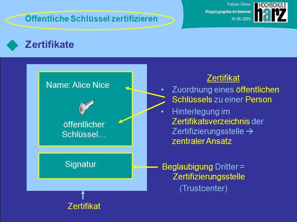 Tobias Giese Kryptographie im Internet 10.06.2005 Zertifikate Name: Alice Nice Zertifikat Zuordnung eines öffentlichen Schlüssels zu einer Person Hint