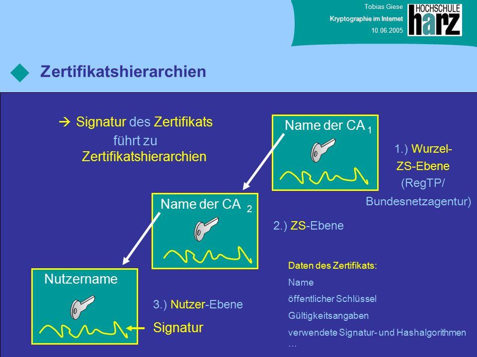Tobias Giese Kryptographie im Internet 10.06.2005 Zertifikatshierarchien  Signatur des Zertifikats führt zu Zertifikatshierarchien Nutzername Name der CA 2 1 Daten des Zertifikats: Name öffentlicher Schlüssel Gültigkeitsangaben verwendete Signatur- und Hashalgorithmen … 3.) Nutzer-Ebene 1.) Wurzel- ZS-Ebene (RegTP/ 2.) ZS-Ebene Signatur Bundesnetzagentur)