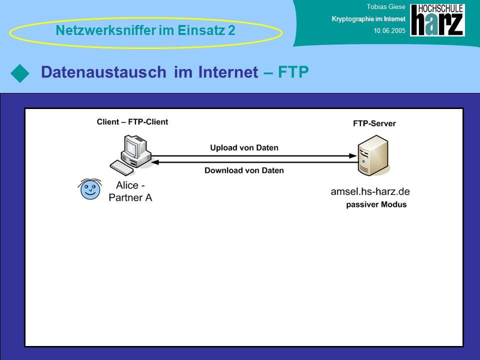 Tobias Giese Kryptographie im Internet 10.06.2005 Datenaustausch im Internet – FTP Netzwerksniffer im Einsatz 2