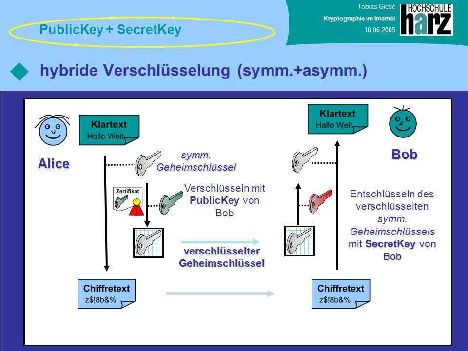 Tobias Giese Kryptographie im Internet 10.06.2005 hybride Verschlüsselung (symm.+asymm.) PublicKey + SecretKey Bob Alice Verschlüsseln mit PublicKey von Bob Geheimschlüssels SecretKey von Bob Entschlüsseln des verschlüsselten symm.