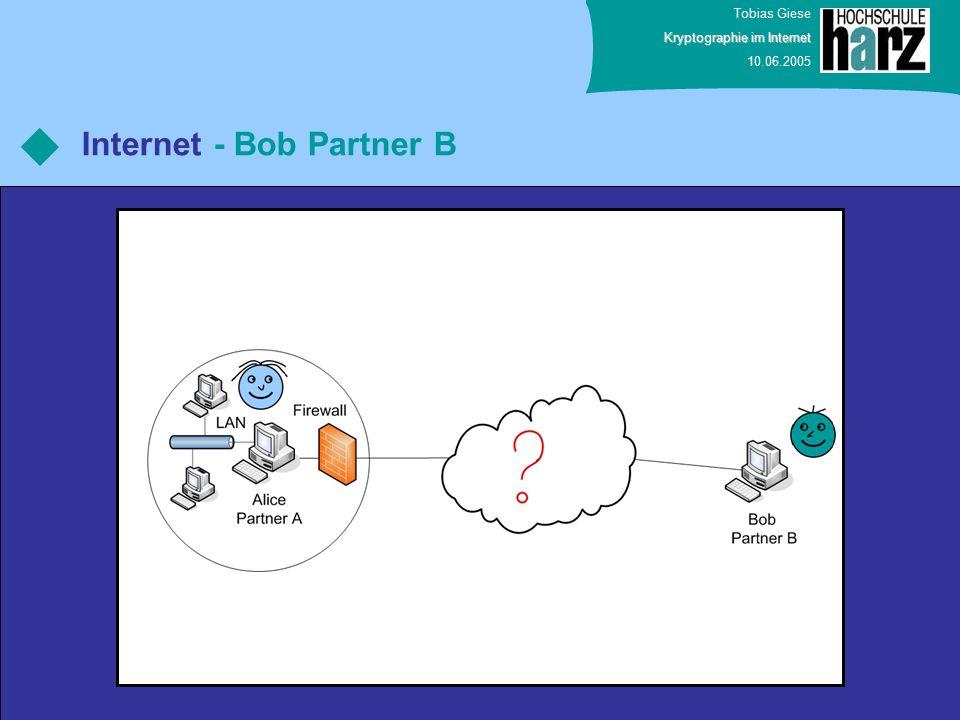 Tobias Giese Kryptographie im Internet 10.06.2005 Internet - Bob Partner B