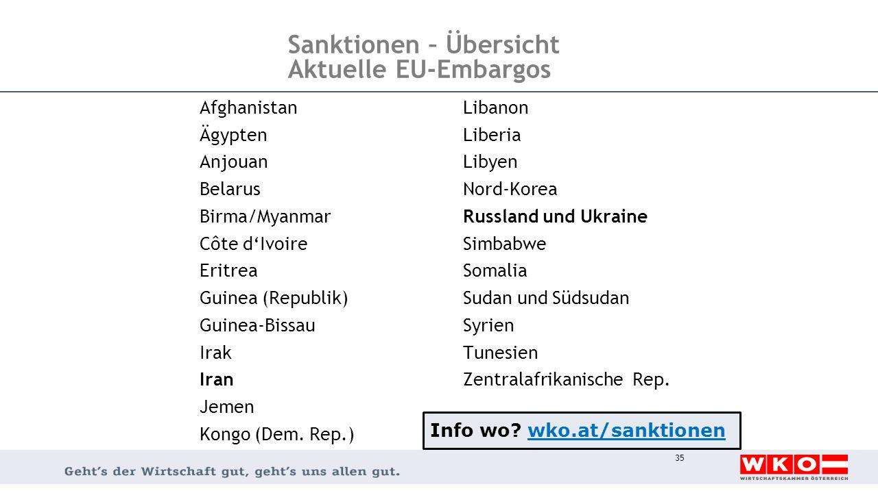 Sanktionen – Übersicht Aktuelle EU-Embargos AfghanistanLibanon ÄgyptenLiberia AnjouanLibyen Belarus Nord-Korea Birma/Myanmar Russland und Ukraine Côte