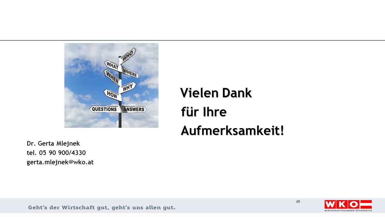 45 Vielen Dank Vielen Dank für Ihre für Ihre Aufmerksamkeit! Aufmerksamkeit! Dr. Gerta Mlejnek tel. 05 90 900/4330 gerta.mlejnek@wko.at