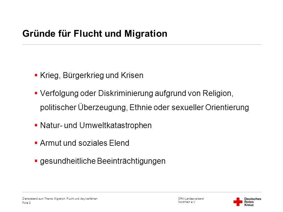 DRK-Landesverband Nordrhein e.V. Folie 2 Dienstabend zum Thema Migration, Flucht und Asylverfahren Gründe für Flucht und Migration  Krieg, Bürgerkrie