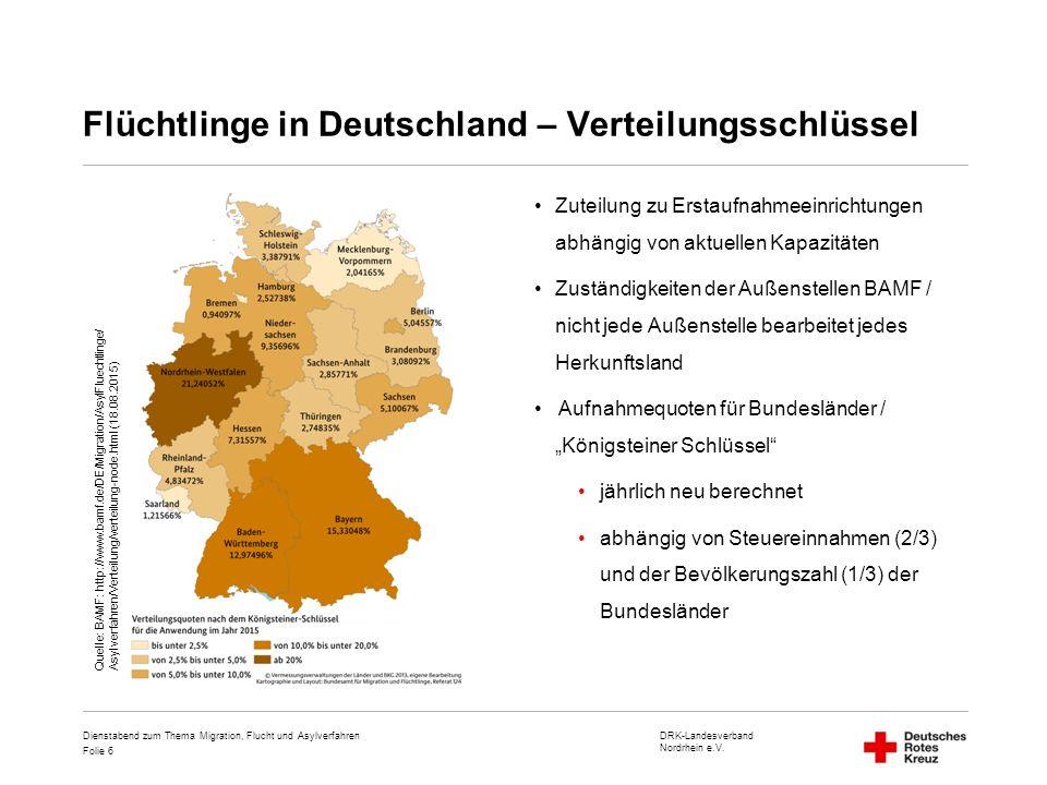 DRK-Landesverband Nordrhein e.V. Folie 6 Flüchtlinge in Deutschland – Verteilungsschlüssel Zuteilung zu Erstaufnahmeeinrichtungen abhängig von aktuell
