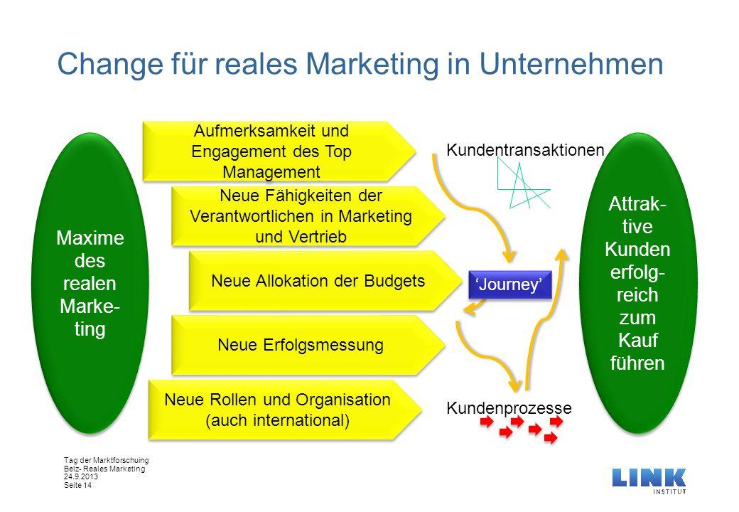 Tag der Marktforschuing Belz- Reales Marketing 24.9.2013 Seite 14 Change für reales Marketing in Unternehmen Maxime des realen Marke- ting Aufmerksamk