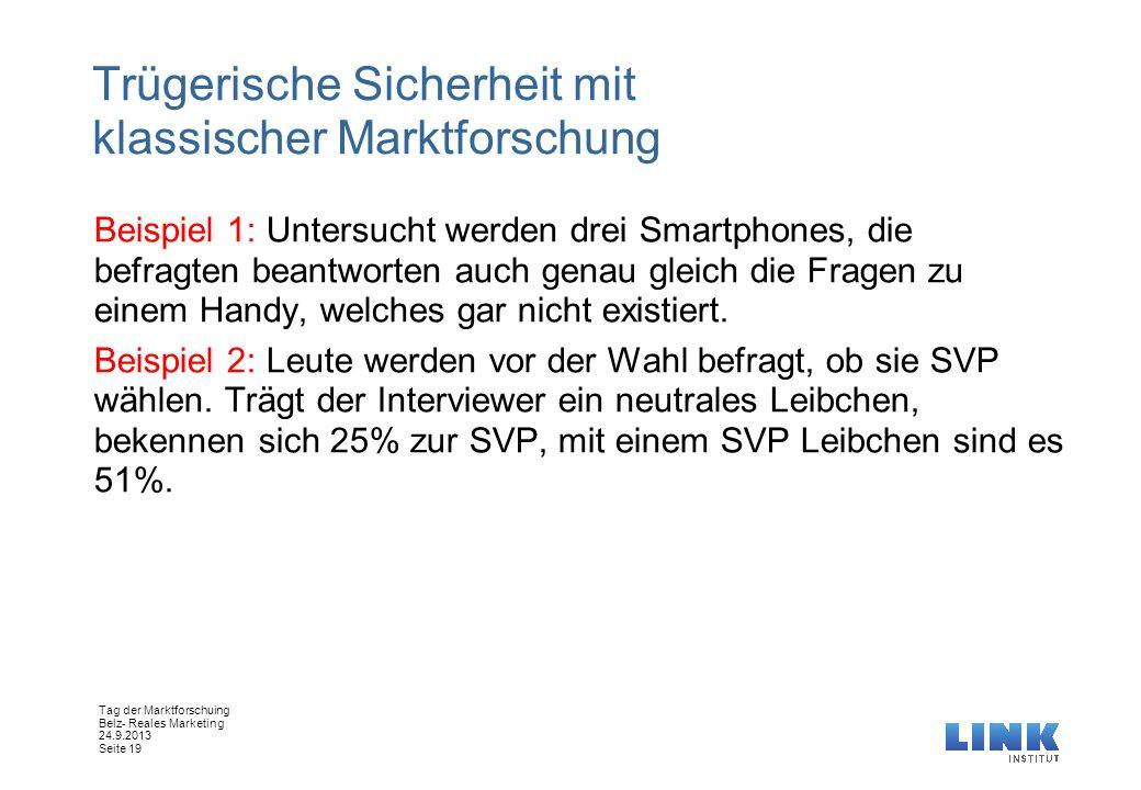 Tag der Marktforschuing Belz- Reales Marketing 24.9.2013 Seite 19 Trügerische Sicherheit mit klassischer Marktforschung Beispiel 1: Untersucht werden