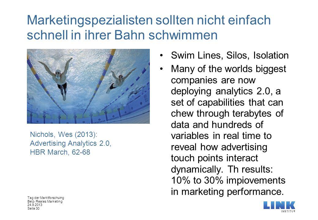 Tag der Marktforschuing Belz- Reales Marketing 24.9.2013 Seite 30 Marketingspezialisten sollten nicht einfach schnell in ihrer Bahn schwimmen Swim Lin