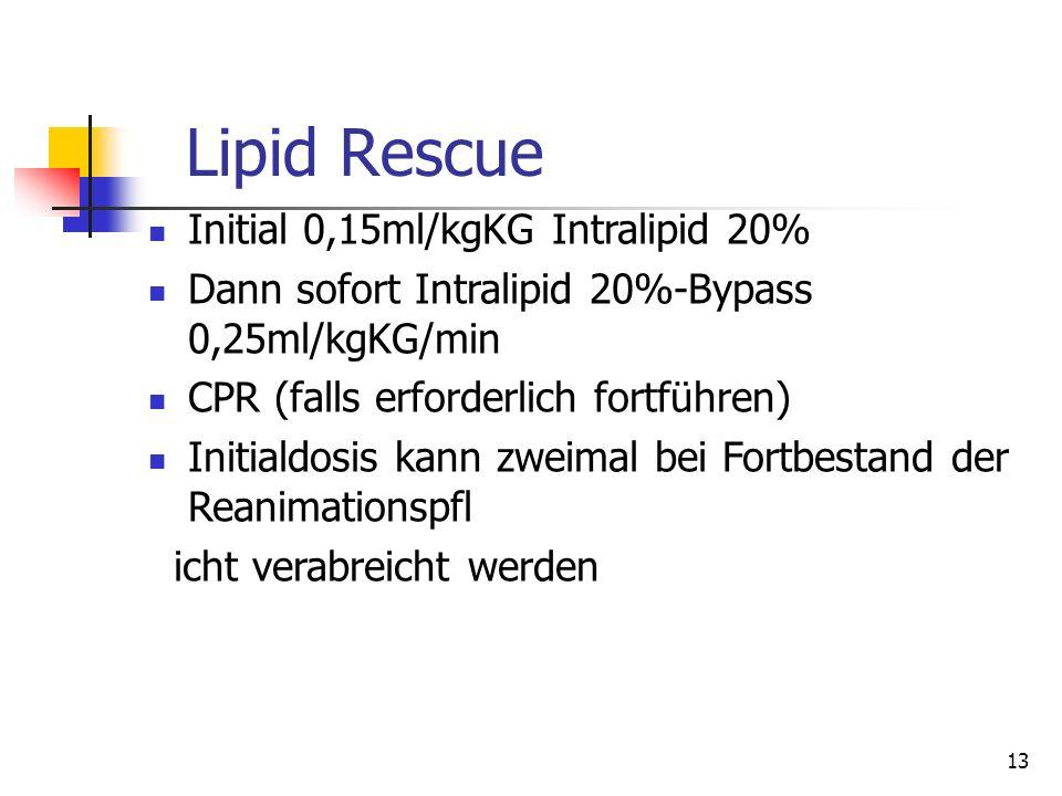 Lipid Rescue 13 Initial 0,15ml/kgKG Intralipid 20% Dann sofort Intralipid 20%-Bypass 0,25ml/kgKG/min CPR (falls erforderlich fortführen) Initialdosis