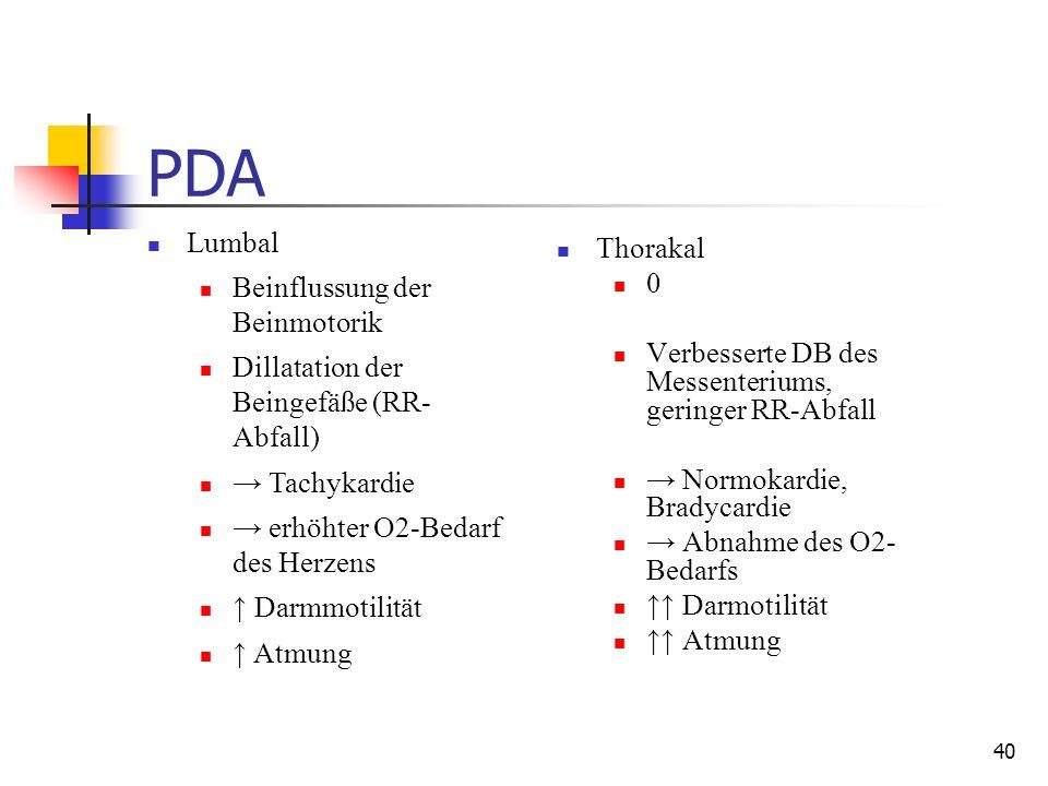 40 PDA Thorakal 0 Verbesserte DB des Messenteriums, geringer RR-Abfall → Normokardie, Bradycardie → Abnahme des O2- Bedarfs ↑↑ Darmotilität ↑↑ Atmung