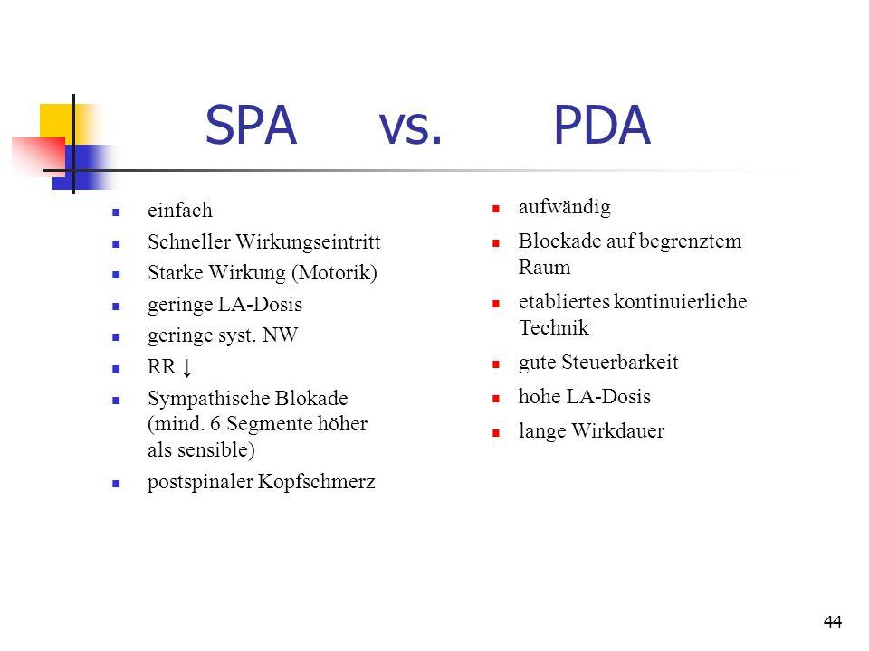 44 SPA vs. PDA einfach Schneller Wirkungseintritt Starke Wirkung (Motorik) geringe LA-Dosis geringe syst. NW RR ↓ Sympathische Blokade (mind. 6 Segmen