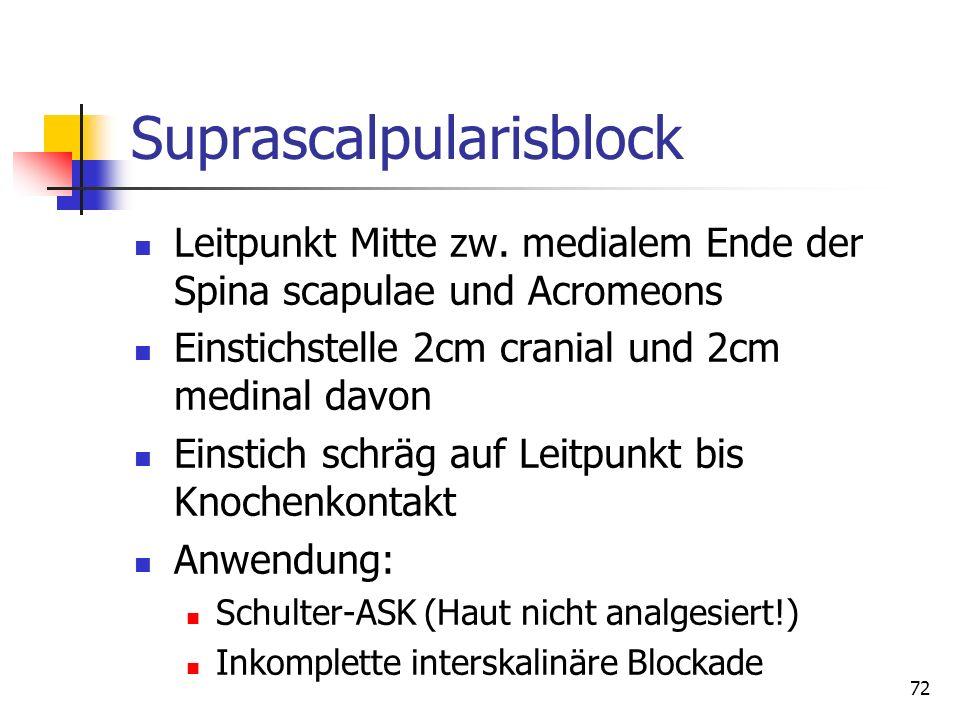 72 Suprascalpularisblock Leitpunkt Mitte zw. medialem Ende der Spina scapulae und Acromeons Einstichstelle 2cm cranial und 2cm medinal davon Einstich