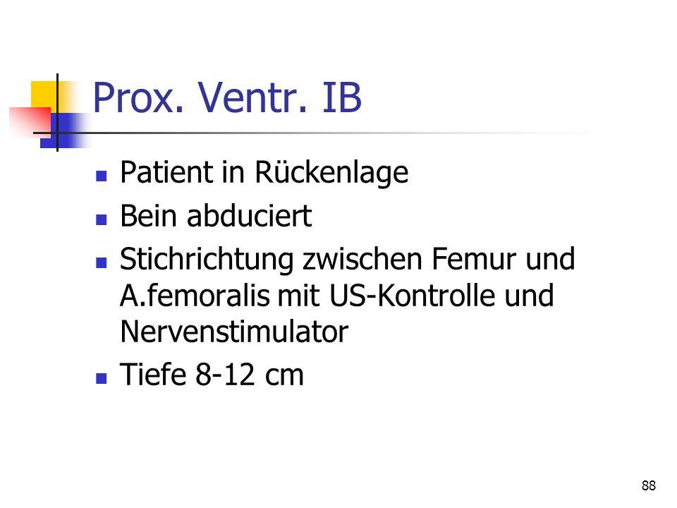 Prox. Ventr. IB Patient in Rückenlage Bein abduciert Stichrichtung zwischen Femur und A.femoralis mit US-Kontrolle und Nervenstimulator Tiefe 8-12 cm