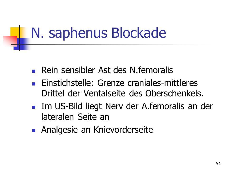 91 N. saphenus Blockade Rein sensibler Ast des N.femoralis Einstichstelle: Grenze craniales-mittleres Drittel der Ventalseite des Oberschenkels. Im US