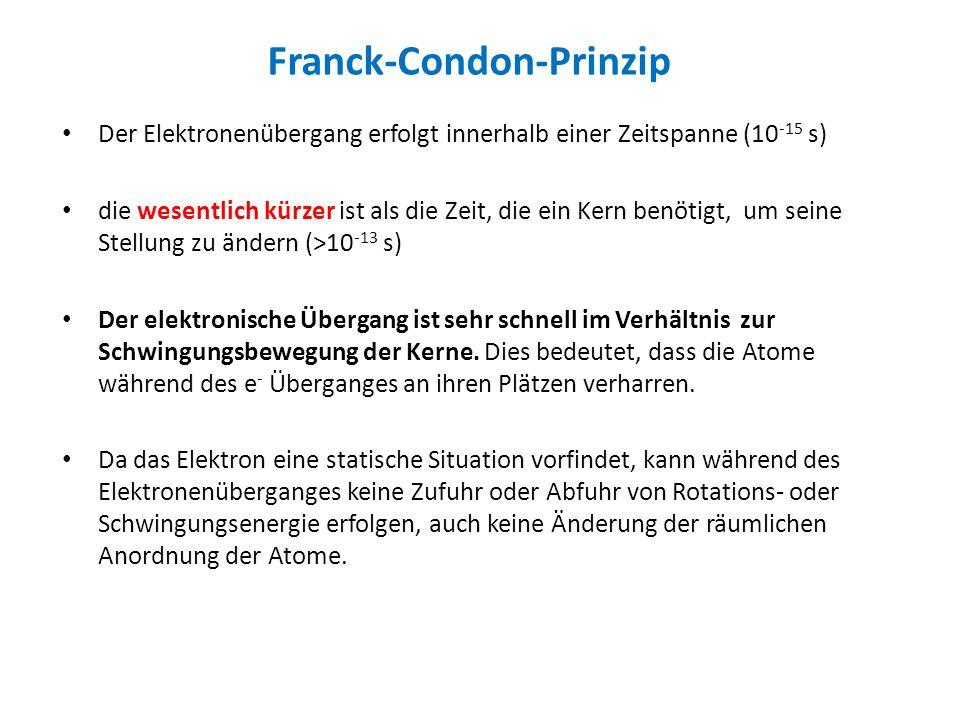Franck-Condon-Prinzip Der Elektronenübergang erfolgt innerhalb einer Zeitspanne (10 -15 s) die wesentlich kürzer ist als die Zeit, die ein Kern benötigt, um seine Stellung zu ändern (>10 -13 s) Der elektronische Übergang ist sehr schnell im Verhältnis zur Schwingungsbewegung der Kerne.